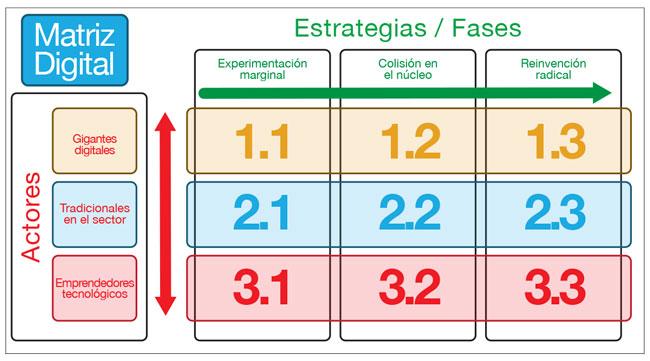 Manolo Palao - Fig. 1